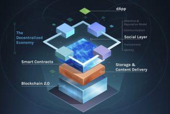 3ème Génération de Cryptos Monnaies
